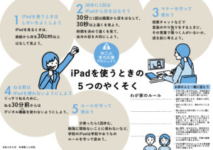 iPadを使うときの5つのやくそく